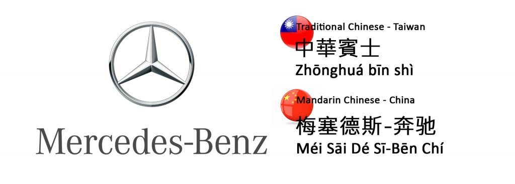 Mercedes benz name translation